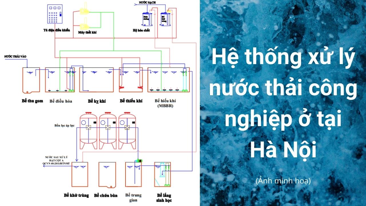Hệ thống xử lý nước thải công nghiệp ở tại Hà Nội