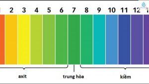 cách xử lý nước có độ pH cao