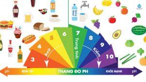 cách xử lý nước có độ pH cao hiệu quả nhất