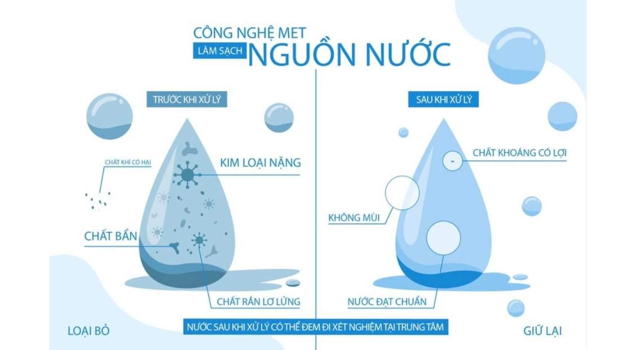 Hướng dẫn xử lý nước mưa đạt tiêu chuẩn của Bộ Y tế