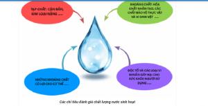 chất lượng nước qua mùi